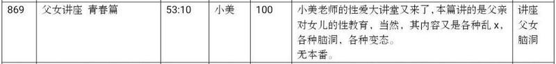 [中文音声]步非烟新作869:父女讲座 青春篇-CV小美[98M]